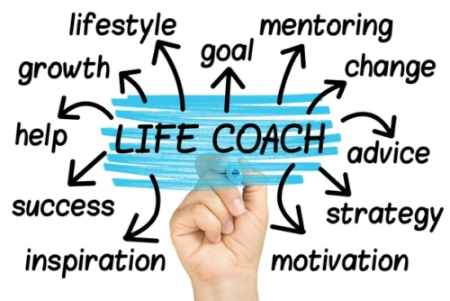 Break The Cycle Of Negative Thinking With Our Life Coaching